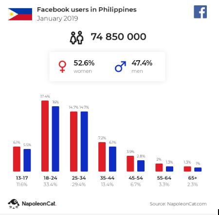 social media tips for businesses