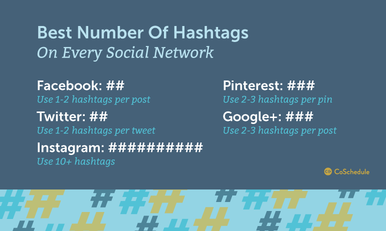 Best Practices in using Hashtags